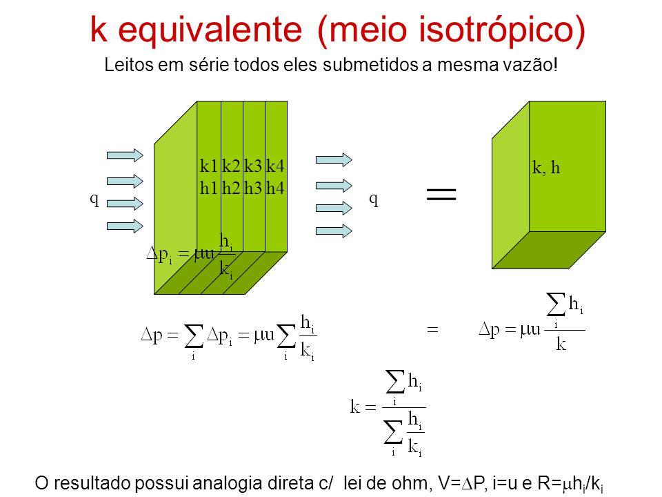 = k equivalente (meio isotrópico)