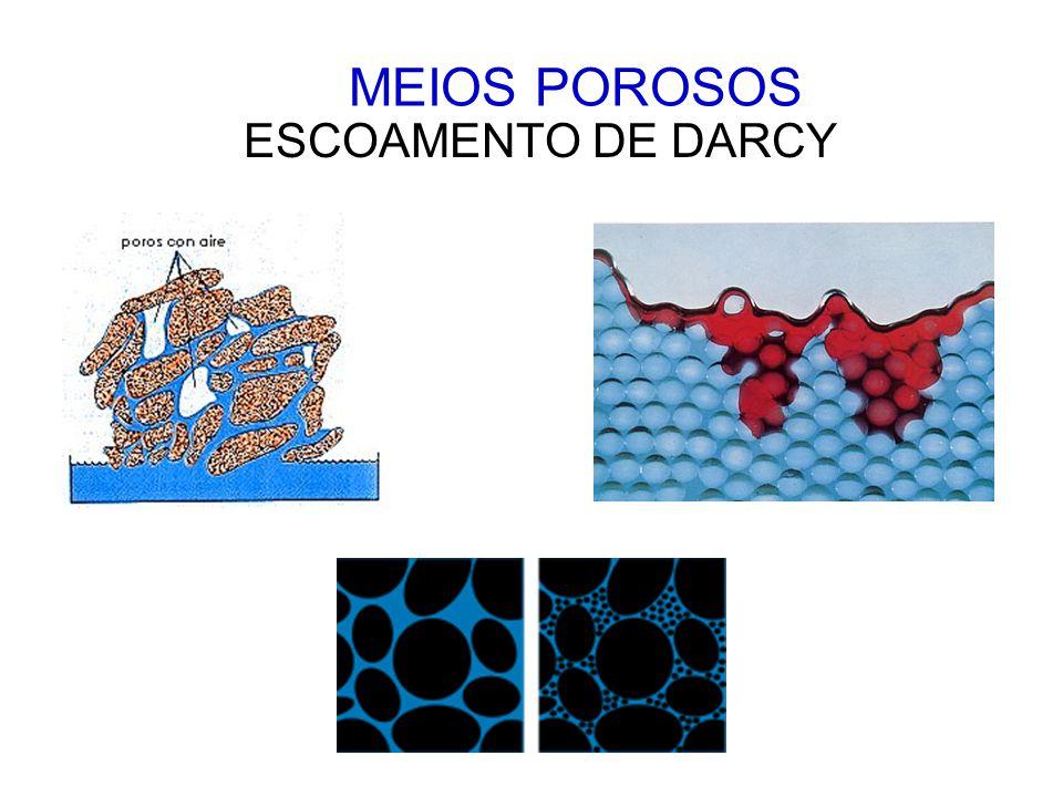 MEIOS POROSOS ESCOAMENTO DE DARCY