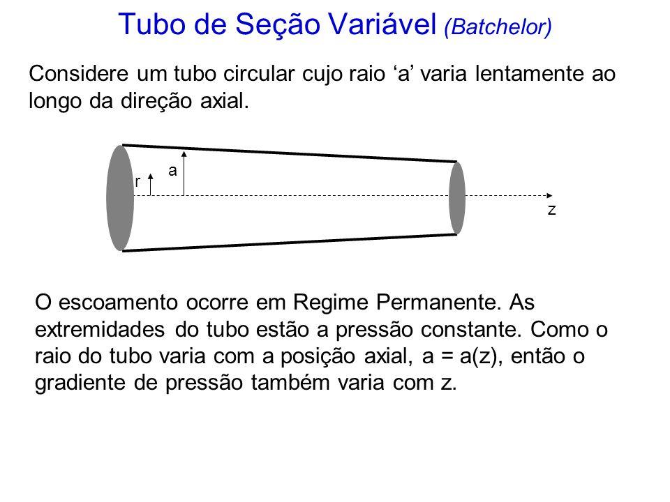 Tubo de Seção Variável (Batchelor)