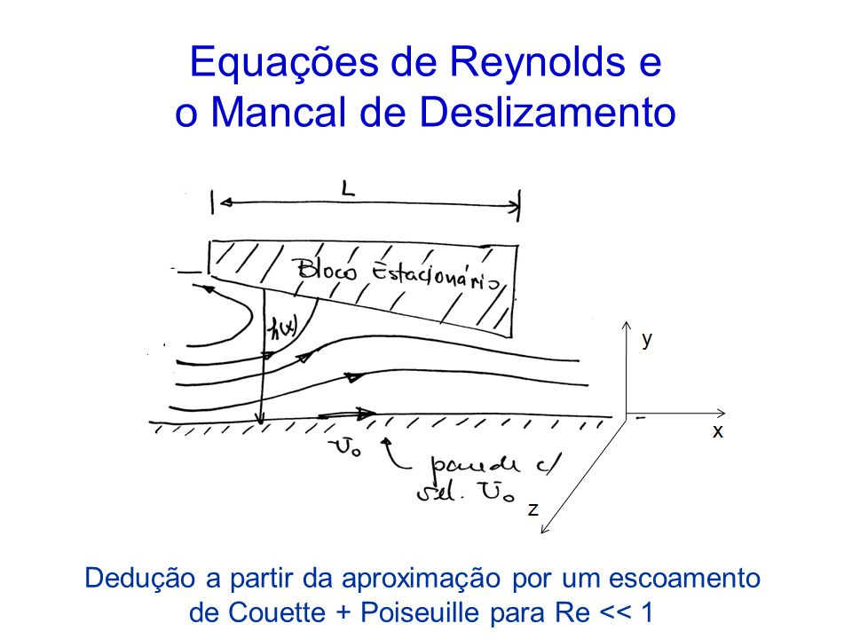 Equações de Reynolds e o Mancal de Deslizamento