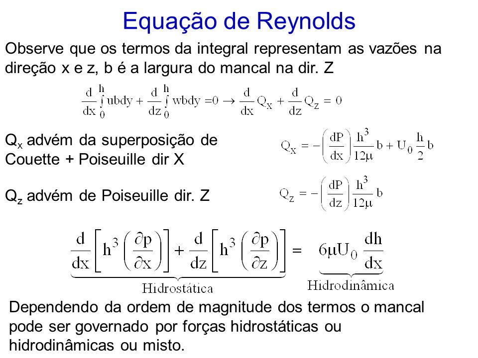 Equação de Reynolds Observe que os termos da integral representam as vazões na direção x e z, b é a largura do mancal na dir. Z.