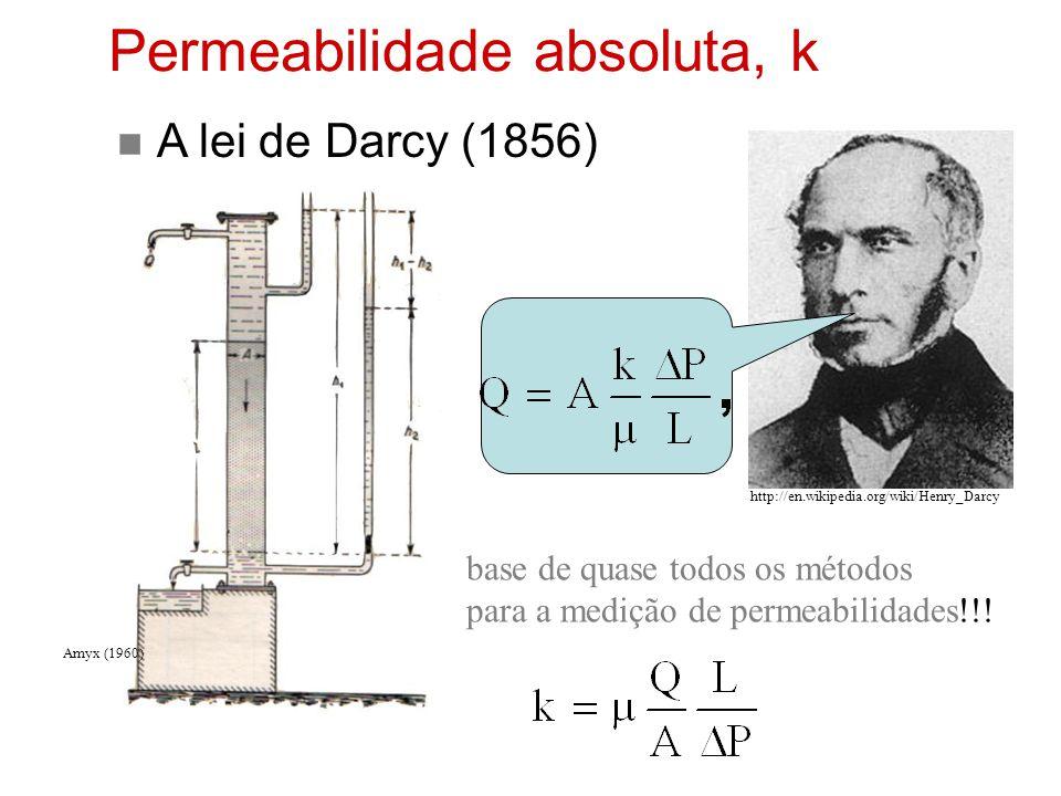 Permeabilidade absoluta, k
