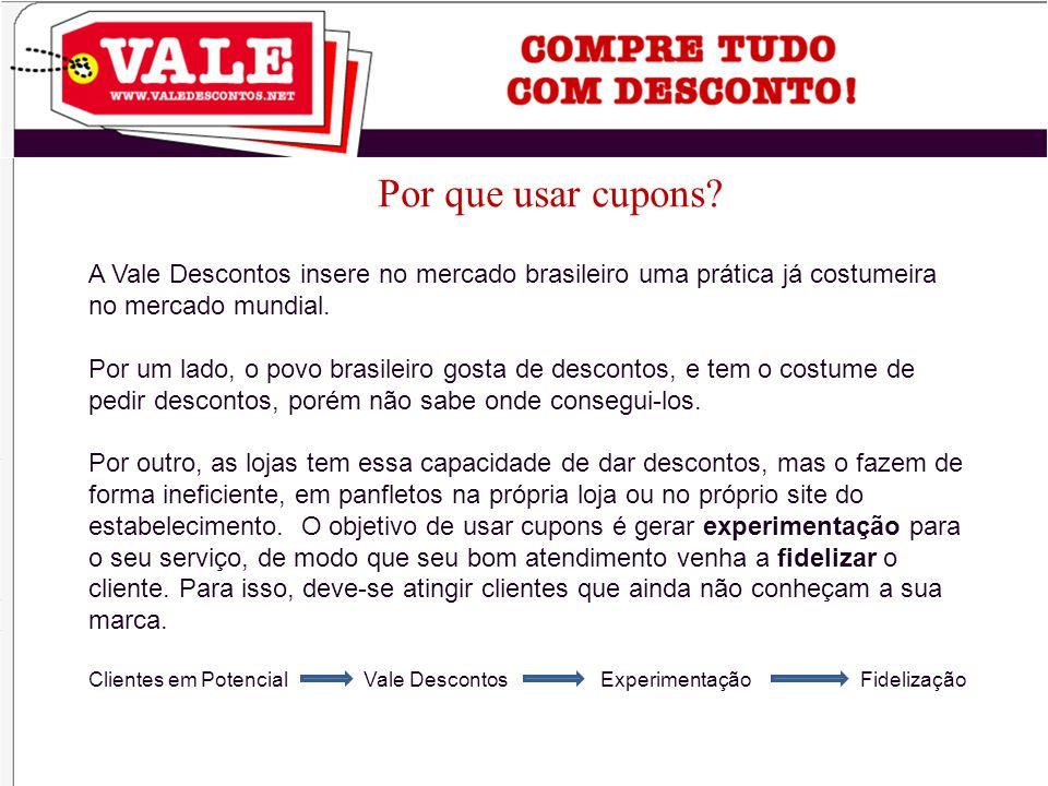 Por que usar cupons A Vale Descontos insere no mercado brasileiro uma prática já costumeira no mercado mundial.