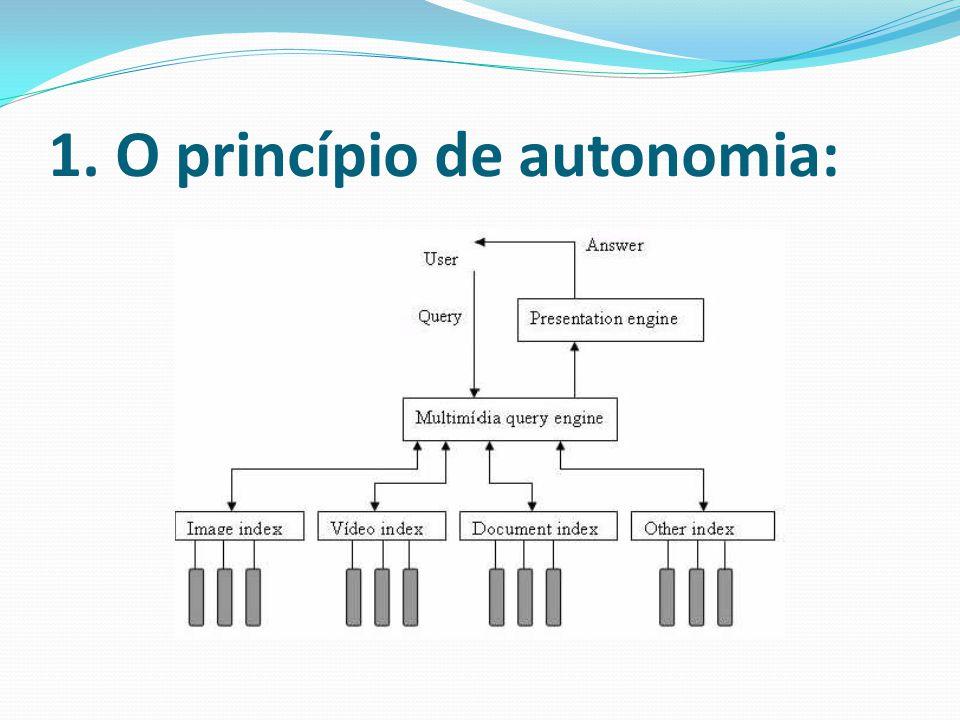 1. O princípio de autonomia: