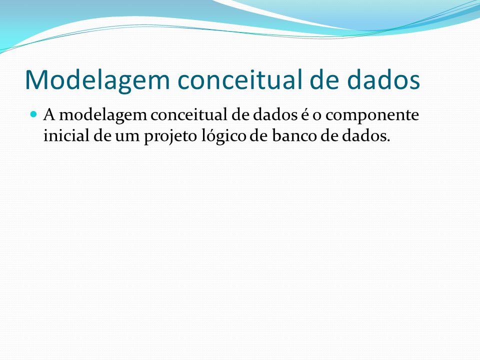 Modelagem conceitual de dados