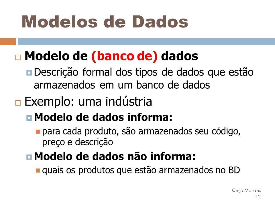 Modelos de Dados Modelo de (banco de) dados Exemplo: uma indústria