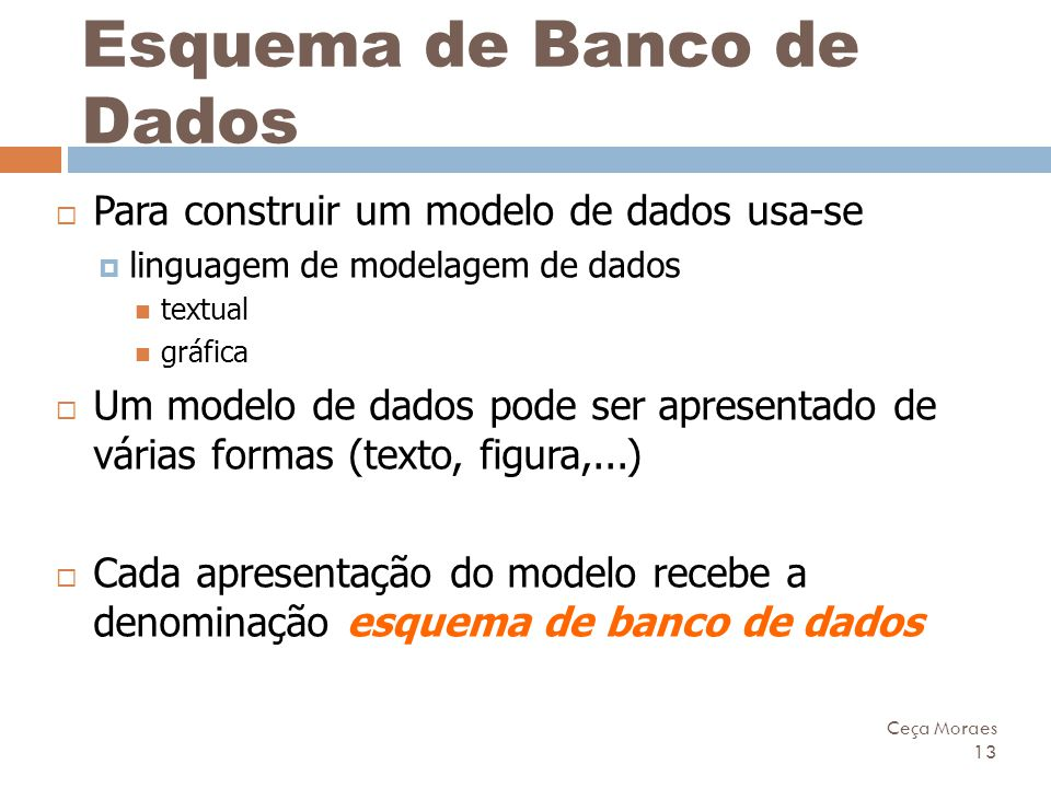 Esquema de Banco de Dados