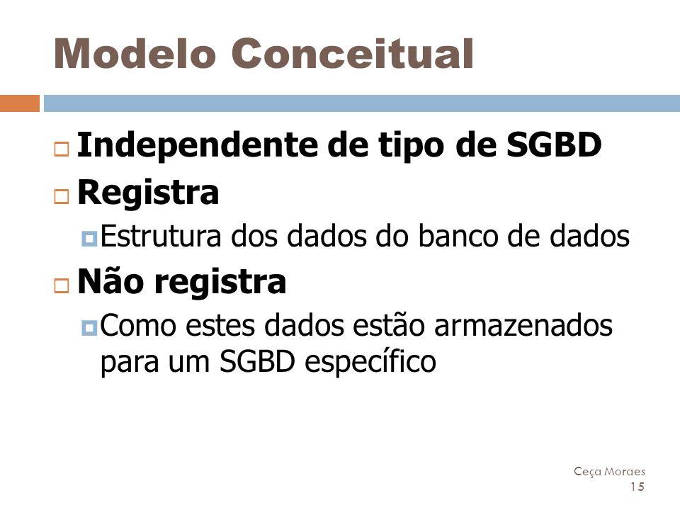 Modelo Conceitual Independente de tipo de SGBD Registra Não registra
