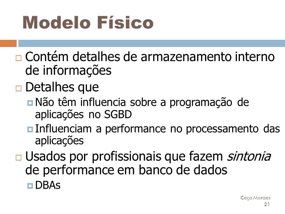 Modelo Físico Contém detalhes de armazenamento interno de informações