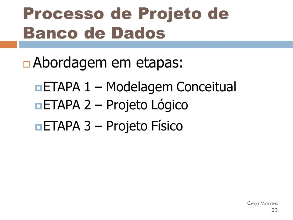 Processo de Projeto de Banco de Dados