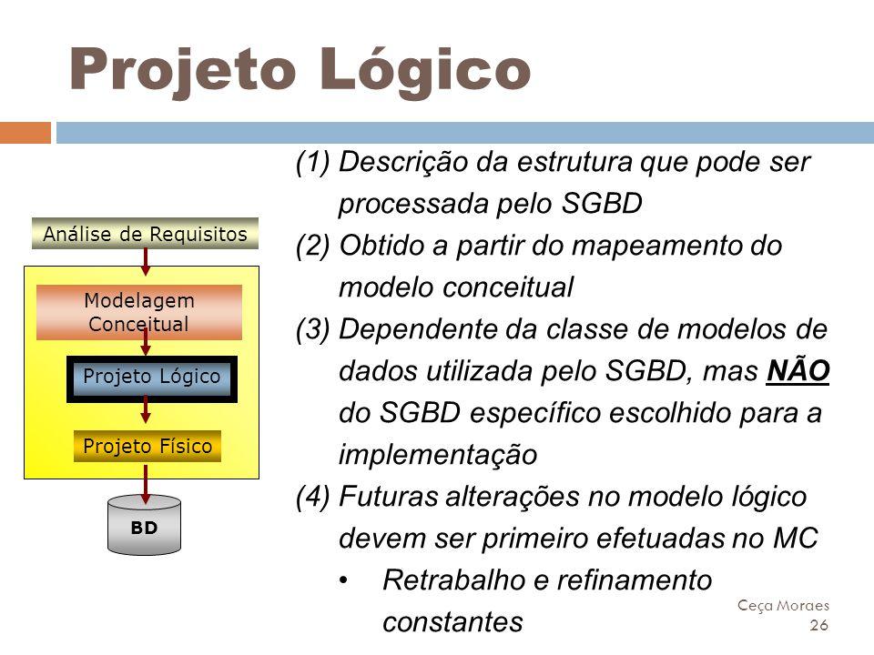 Projeto Lógico Descrição da estrutura que pode ser processada pelo SGBD. Obtido a partir do mapeamento do modelo conceitual.