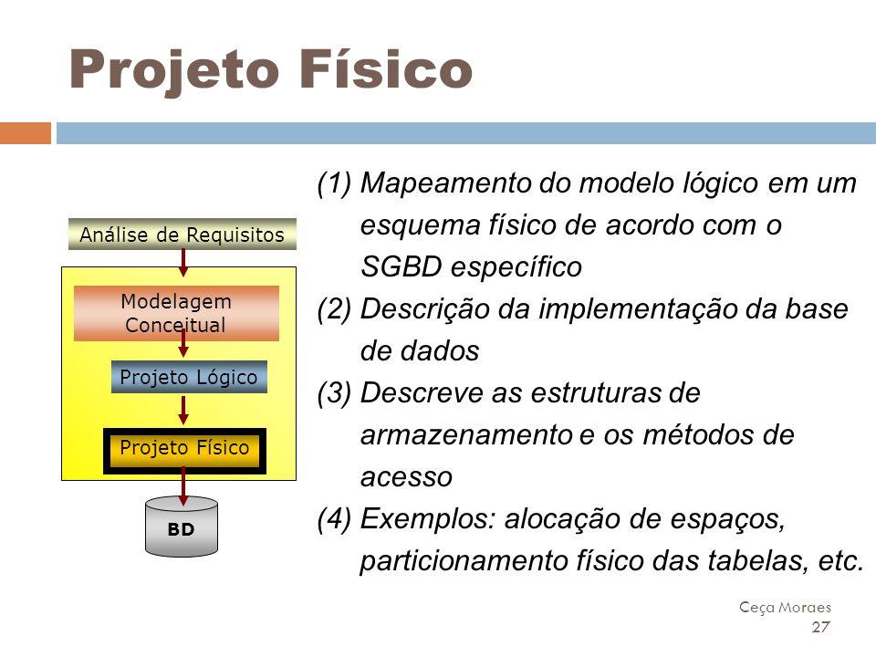 Projeto Físico Mapeamento do modelo lógico em um esquema físico de acordo com o SGBD específico. Descrição da implementação da base de dados.