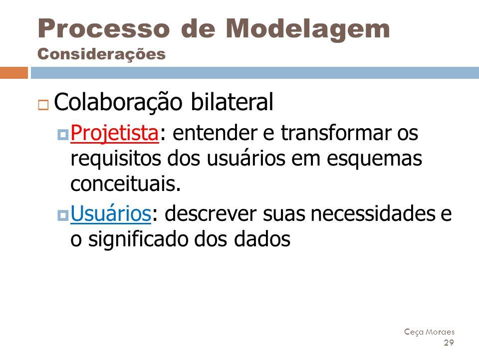 Processo de Modelagem Considerações