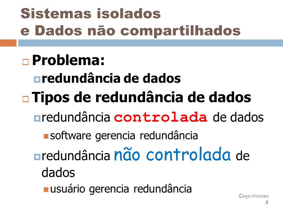 Sistemas isolados e Dados não compartilhados