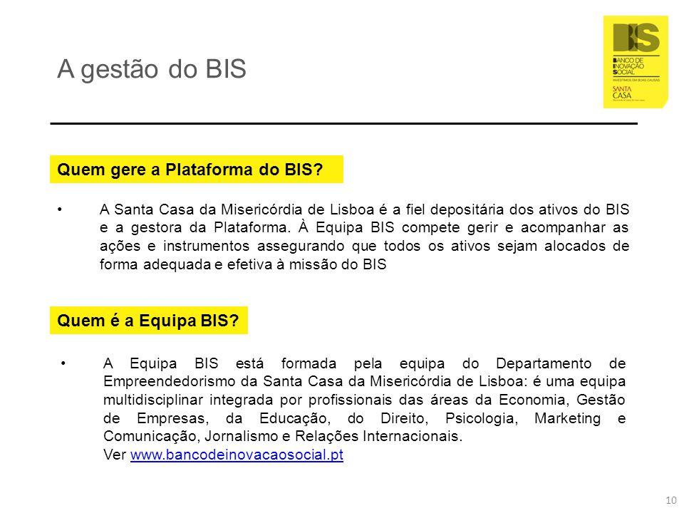 A gestão do BIS Quem gere a Plataforma do BIS Quem é a Equipa BIS