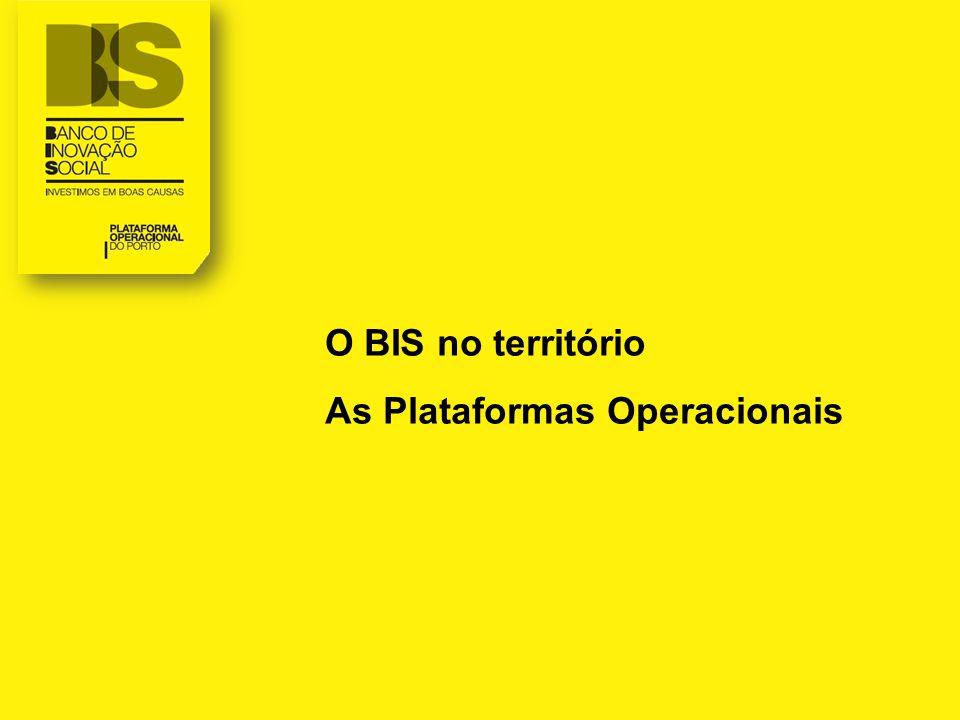 O BIS no território As Plataformas Operacionais