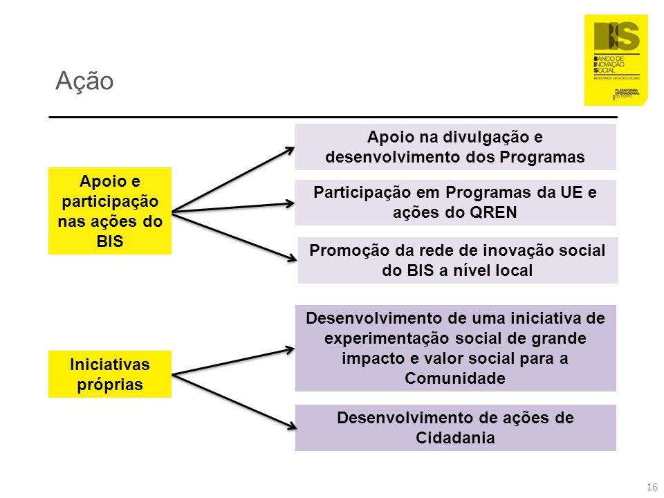 Ação Apoio na divulgação e desenvolvimento dos Programas