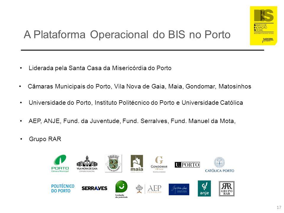 A Plataforma Operacional do BIS no Porto