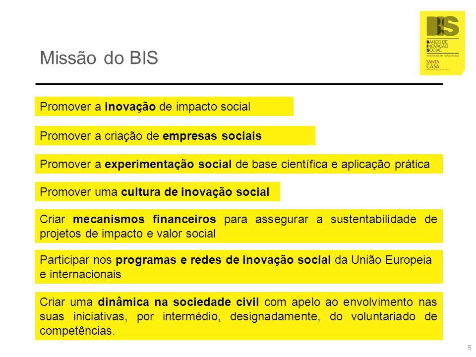 Missão do BIS Promover a inovação de impacto social