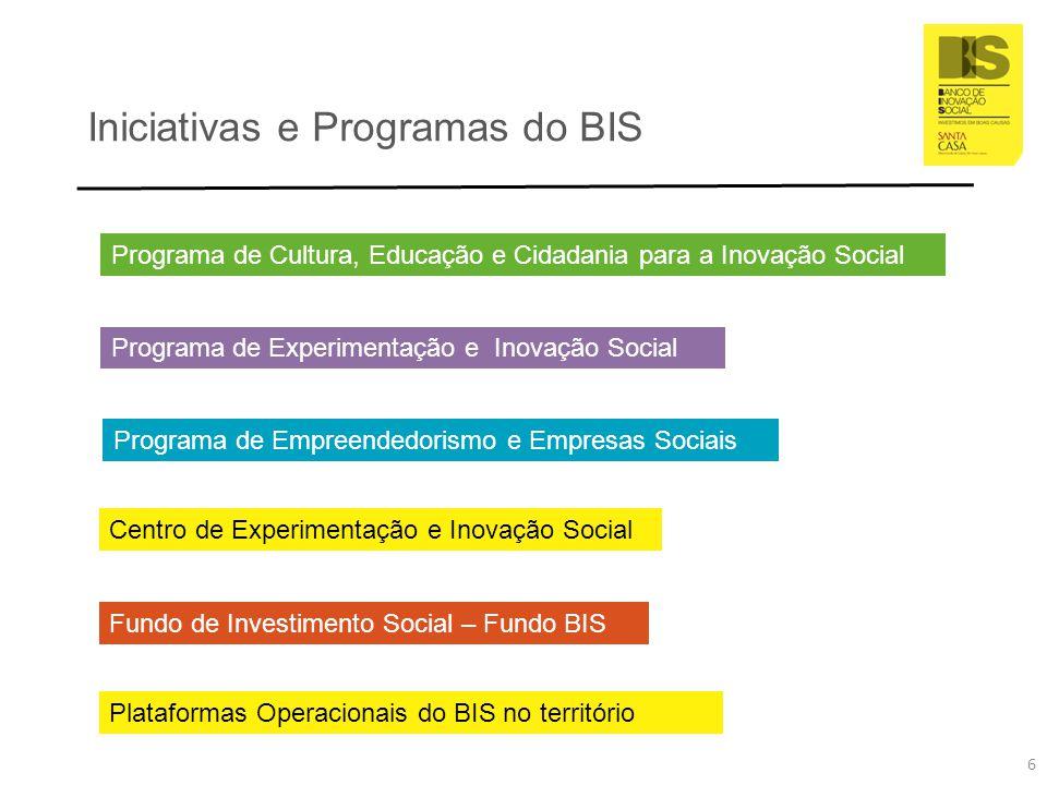 Iniciativas e Programas do BIS