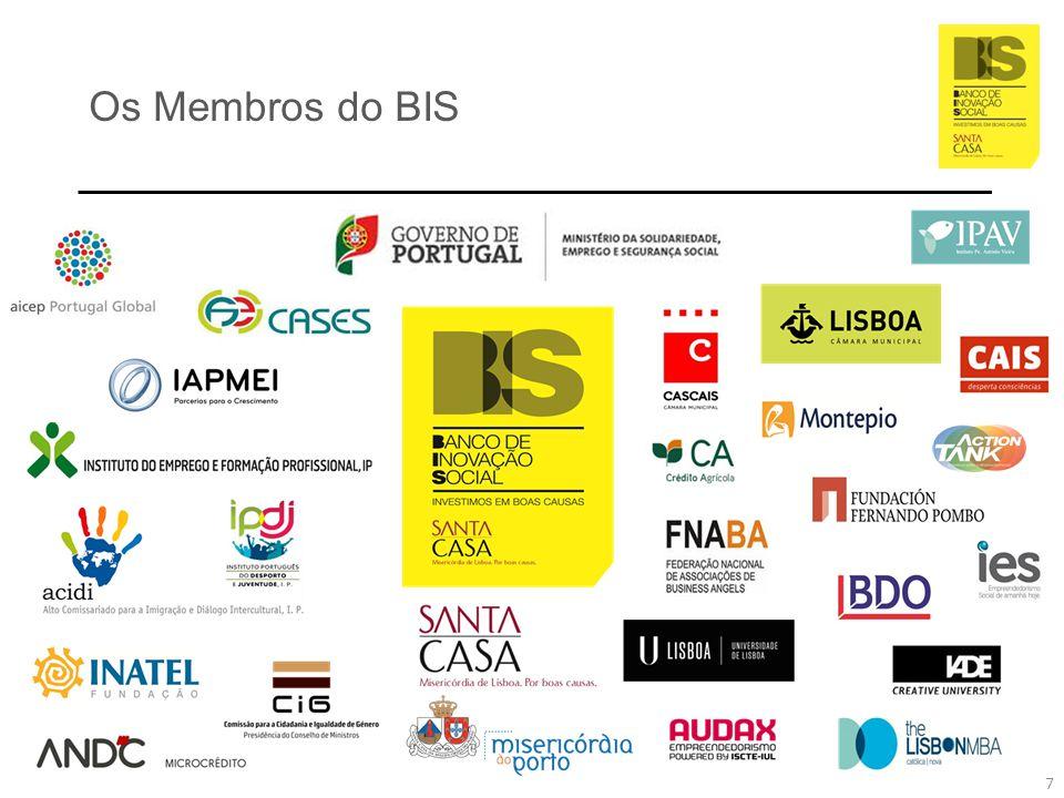Os Membros do BIS