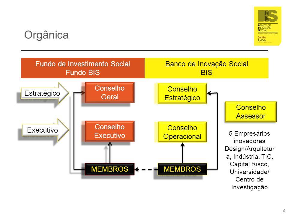 Orgânica Fundo de Investimento Social Fundo BIS