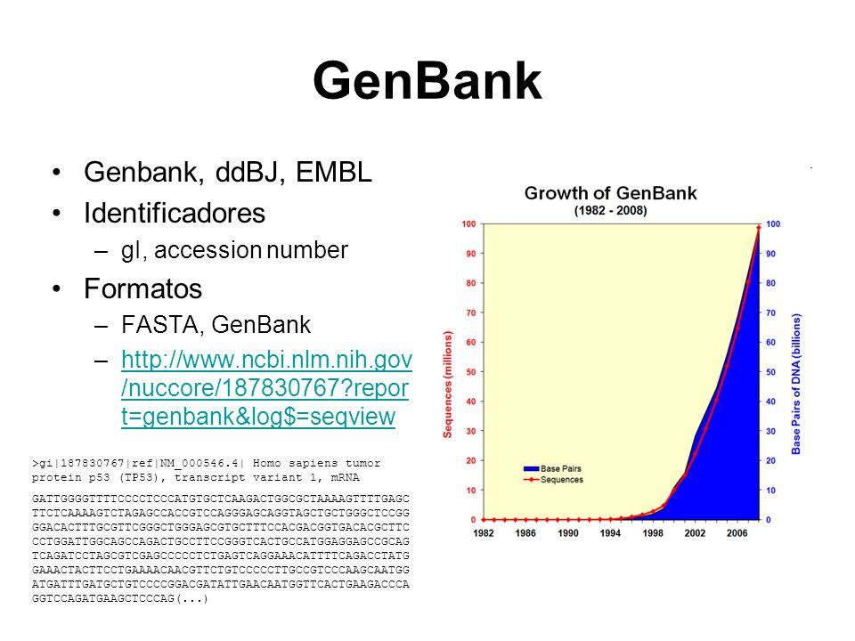 GenBank Genbank, ddBJ, EMBL Identificadores Formatos