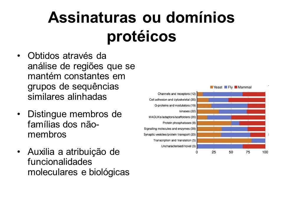 Assinaturas ou domínios protéicos