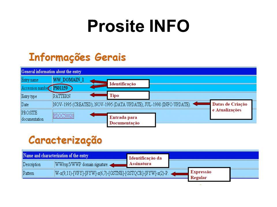 Prosite INFO