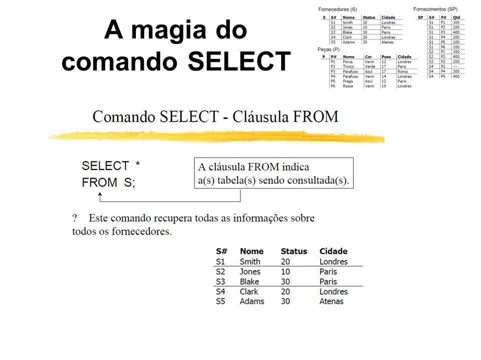 A magia do comando SELECT