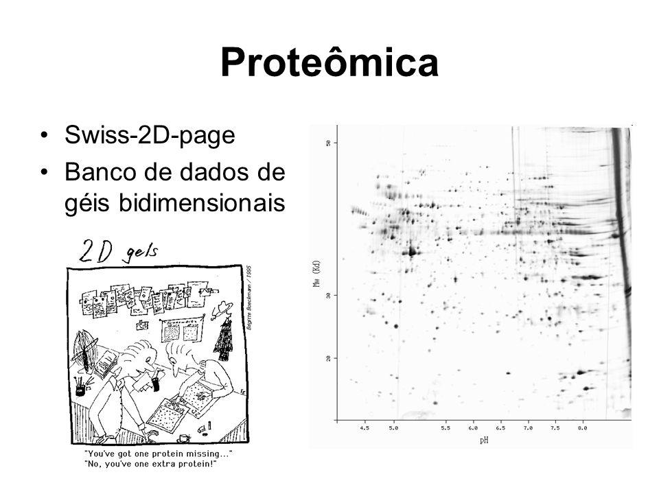 Proteômica Swiss-2D-page Banco de dados de géis bidimensionais