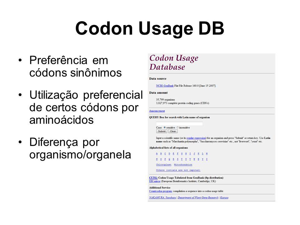 Codon Usage DB Preferência em códons sinônimos