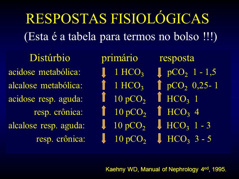RESPOSTAS FISIOLÓGICAS