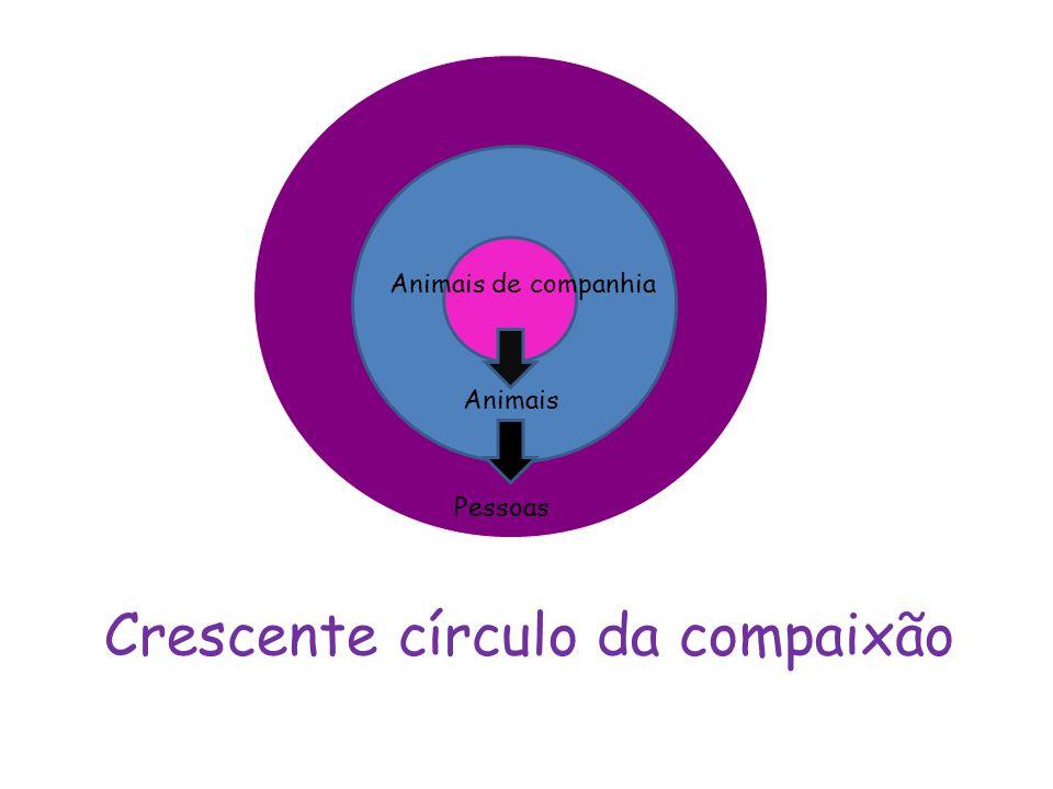Crescente círculo da compaixão