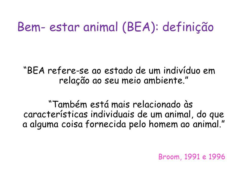 Bem- estar animal (BEA): definição