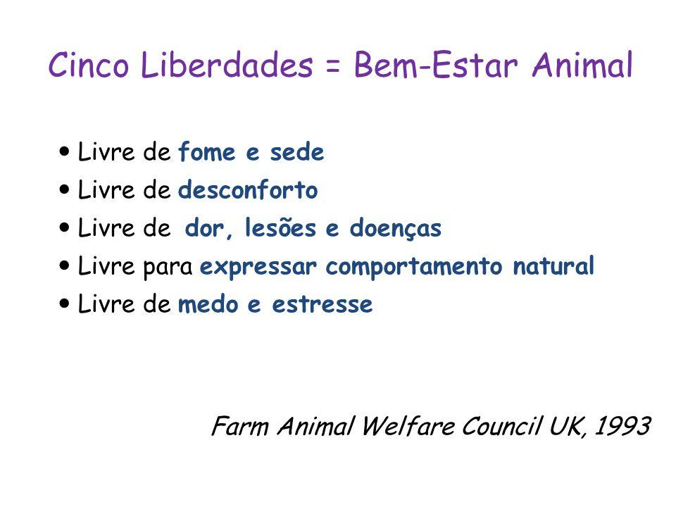 Cinco Liberdades = Bem-Estar Animal