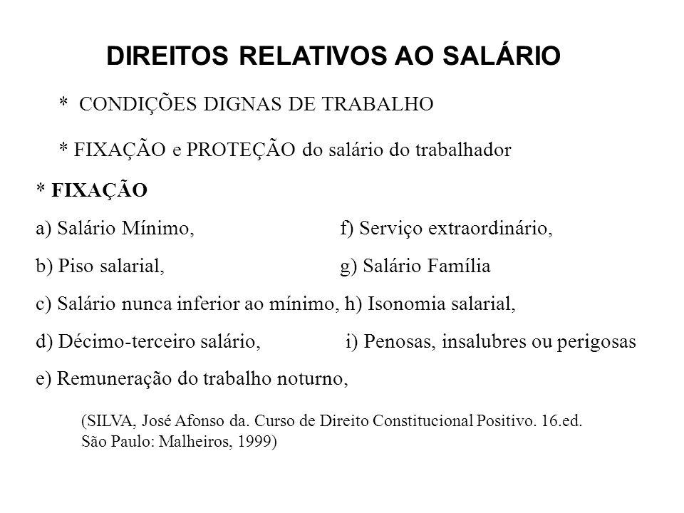 DIREITOS RELATIVOS AO SALÁRIO