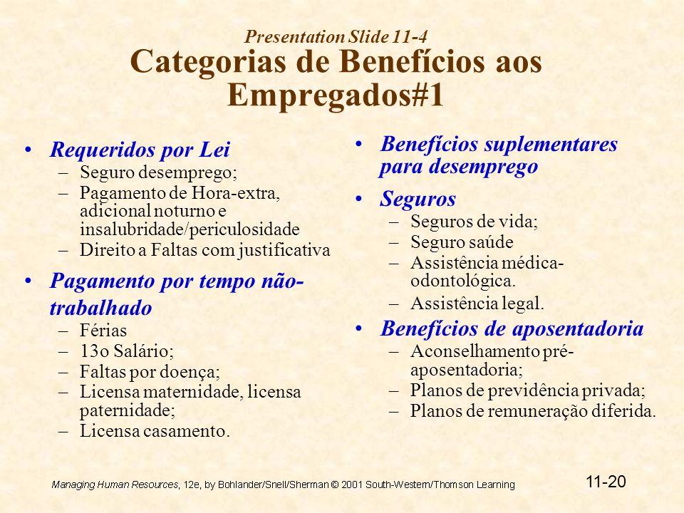 Presentation Slide 11-4 Categorias de Benefícios aos Empregados#1