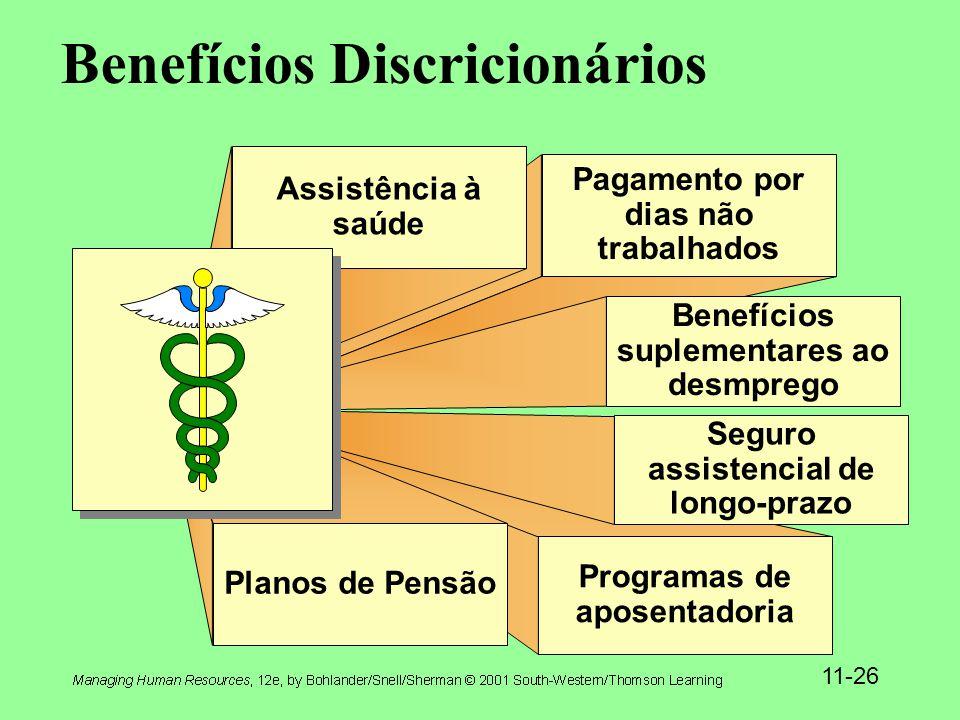 Benefícios Discricionários