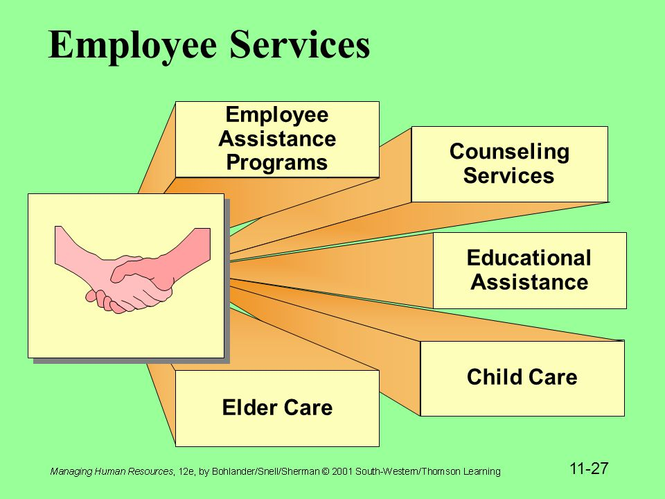 Employee Assistance Programs Educational Assistance