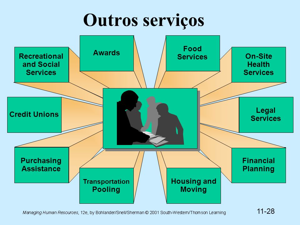 Outros serviços Awards Food Services Recreational and Social Services