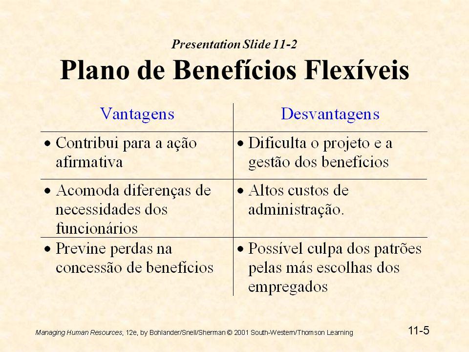 Presentation Slide 11-2 Plano de Benefícios Flexíveis