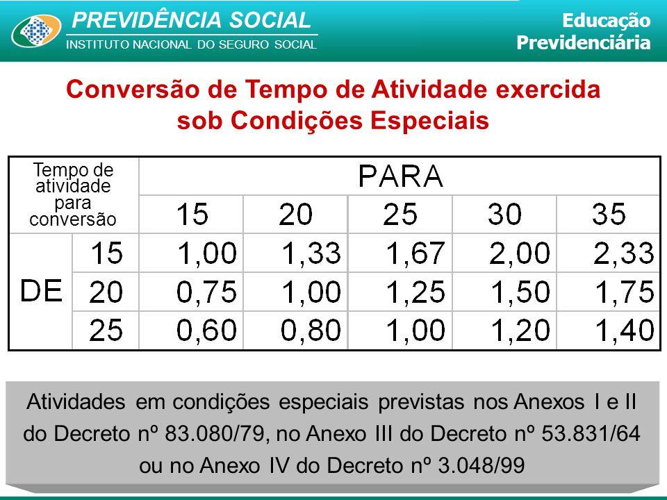 Conversão de Tempo de Atividade exercida sob Condições Especiais