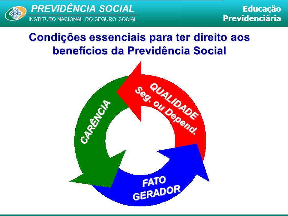 Condições essenciais para ter direito aos benefícios da Previdência Social