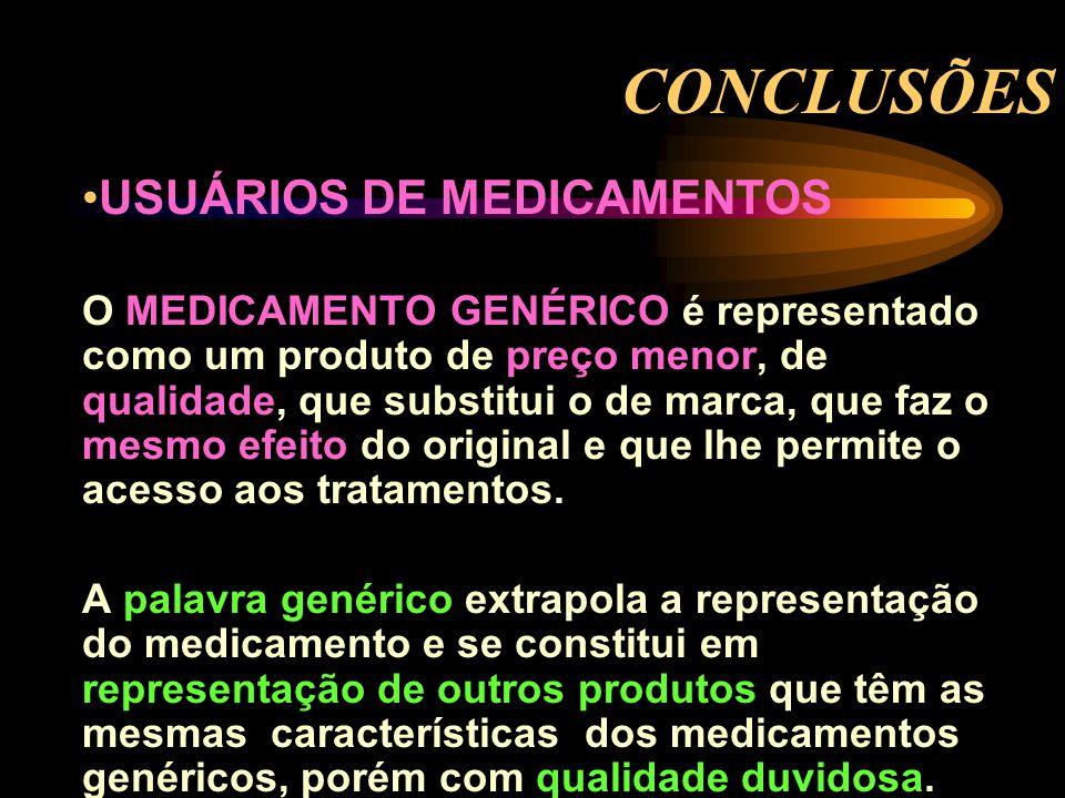 CONCLUSÕES USUÁRIOS DE MEDICAMENTOS