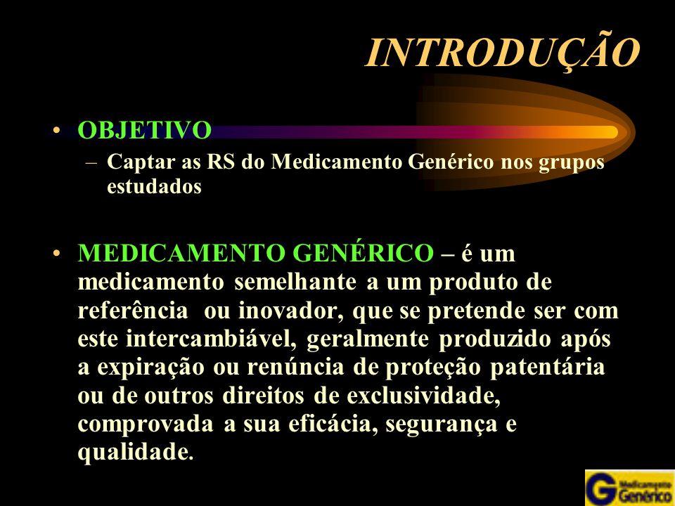 INTRODUÇÃO OBJETIVO. Captar as RS do Medicamento Genérico nos grupos estudados.