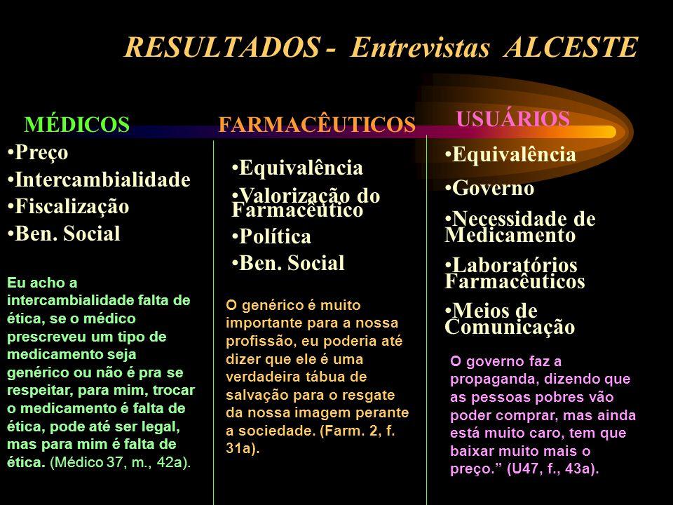 RESULTADOS - Entrevistas ALCESTE