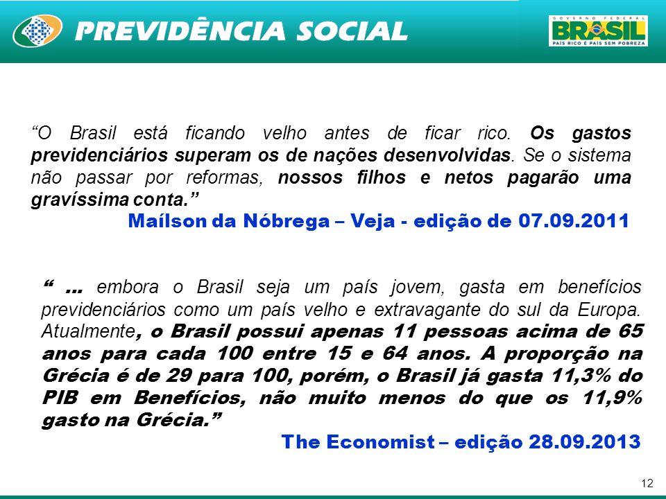 O Brasil está ficando velho antes de ficar rico