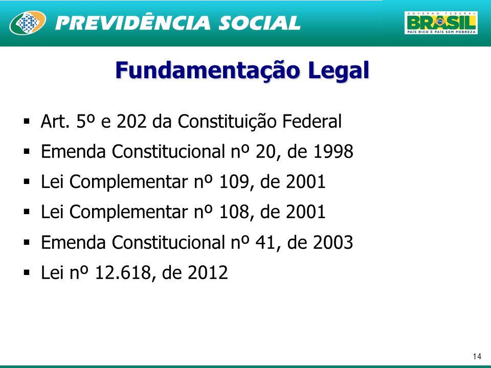 Fundamentação Legal Art. 5º e 202 da Constituição Federal