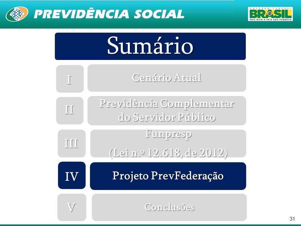 Previdência Complementar do Servidor Público Projeto PrevFederação